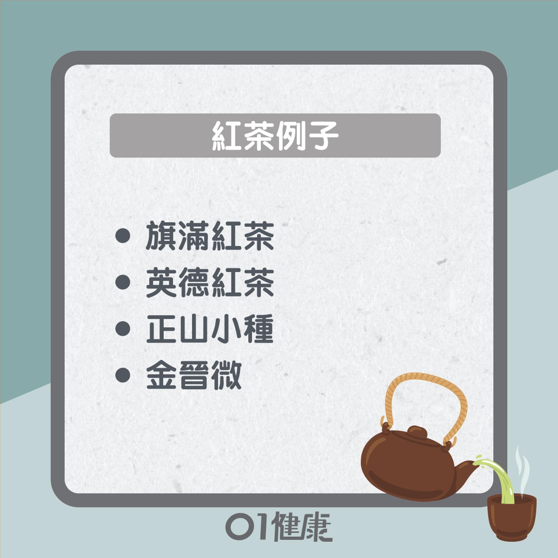 飲茶知多啲(01製圖)