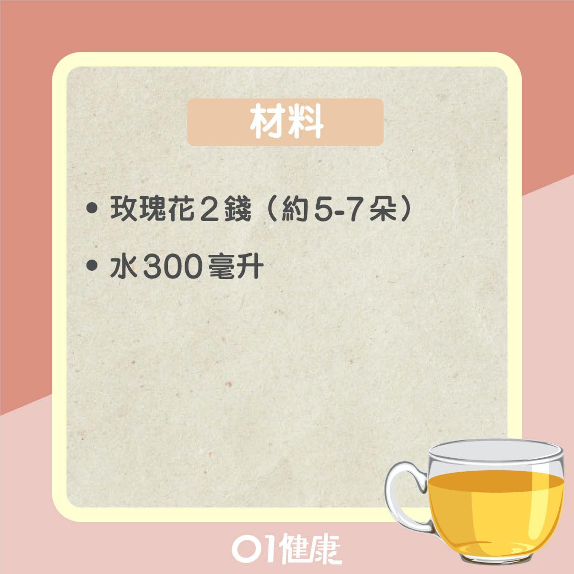 玫瑰花茶療(01製圖)