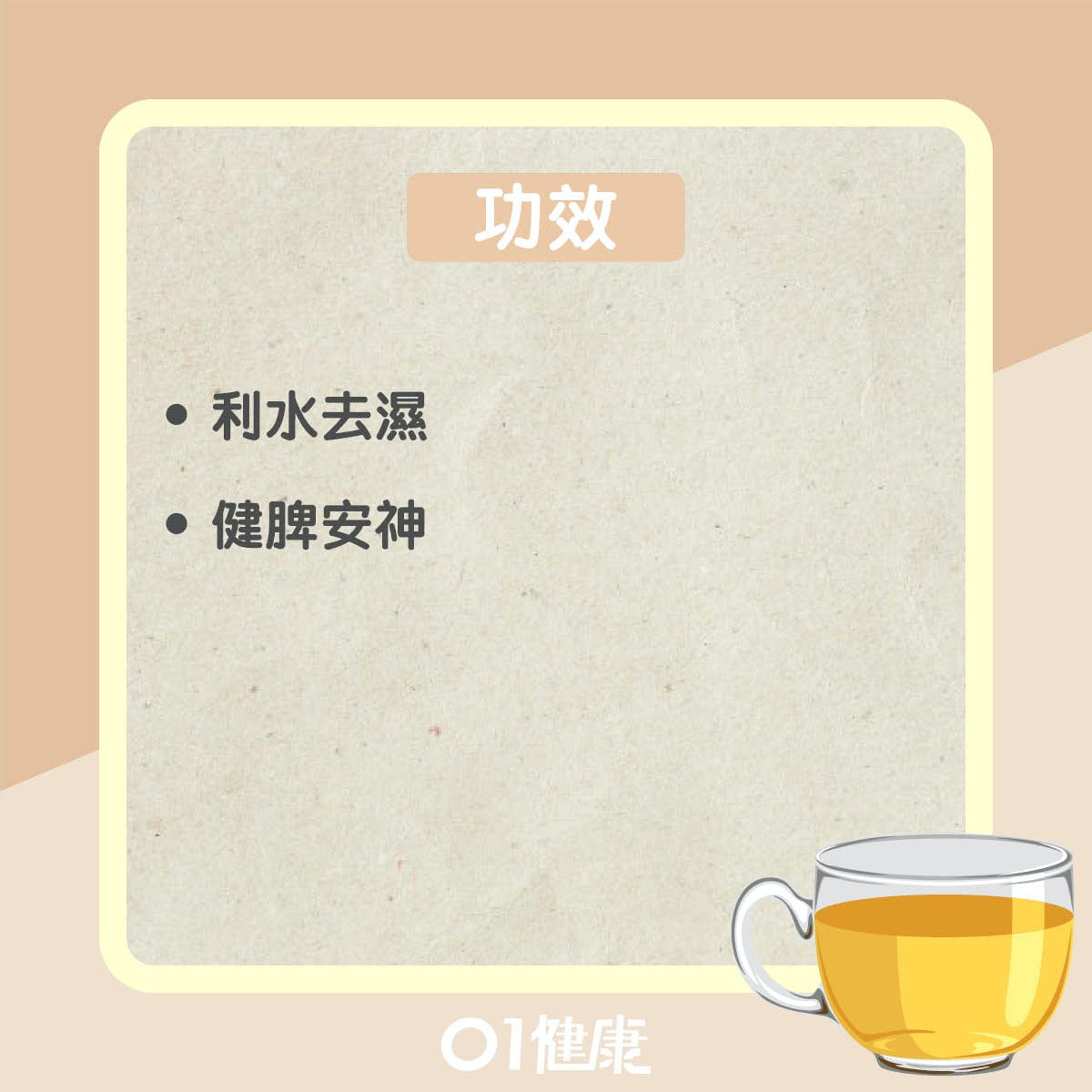 茯苓茶知多啲(01製圖)
