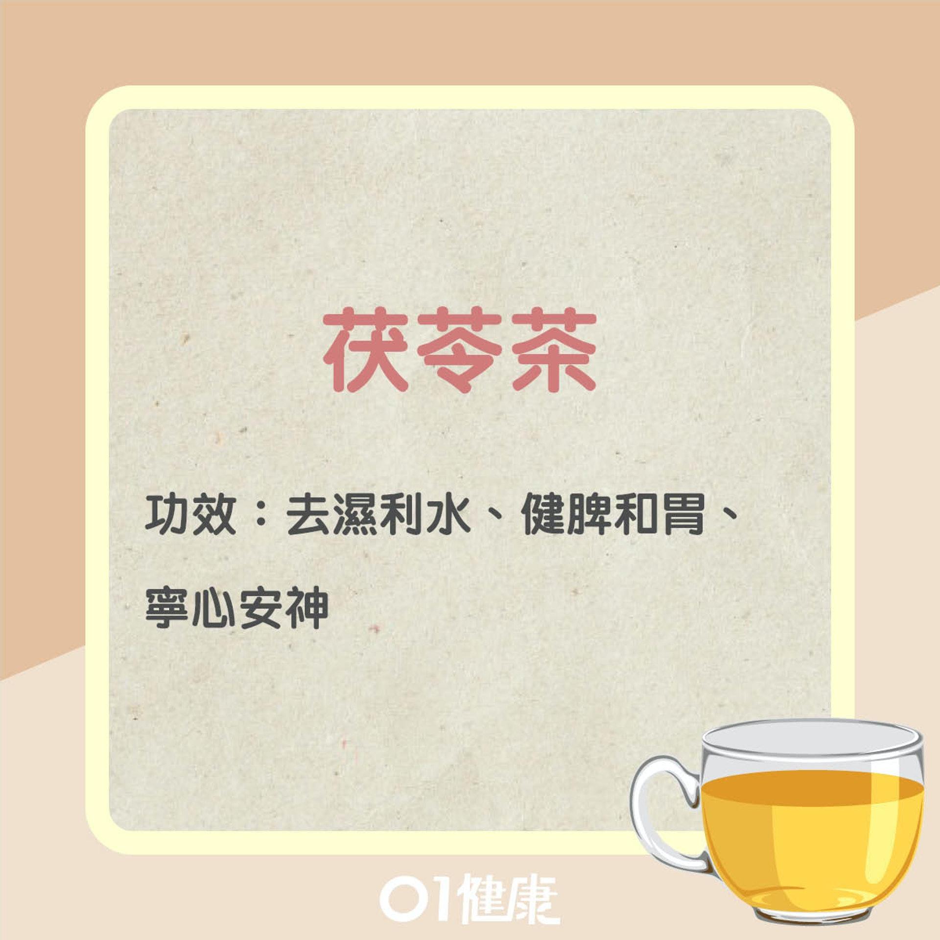 茯苓茶療(01製圖)