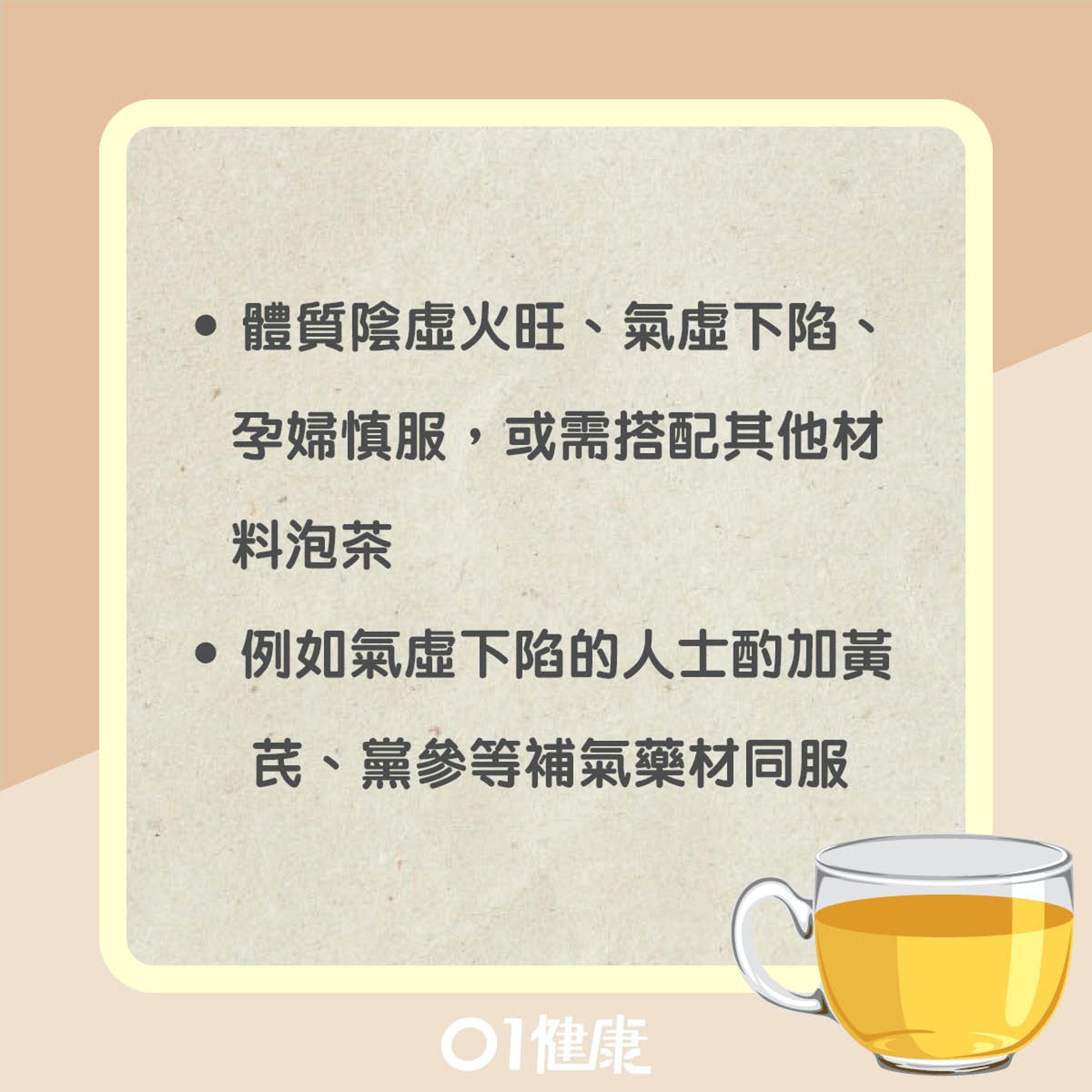 飲用茯苓茶注意事項(01製圖)