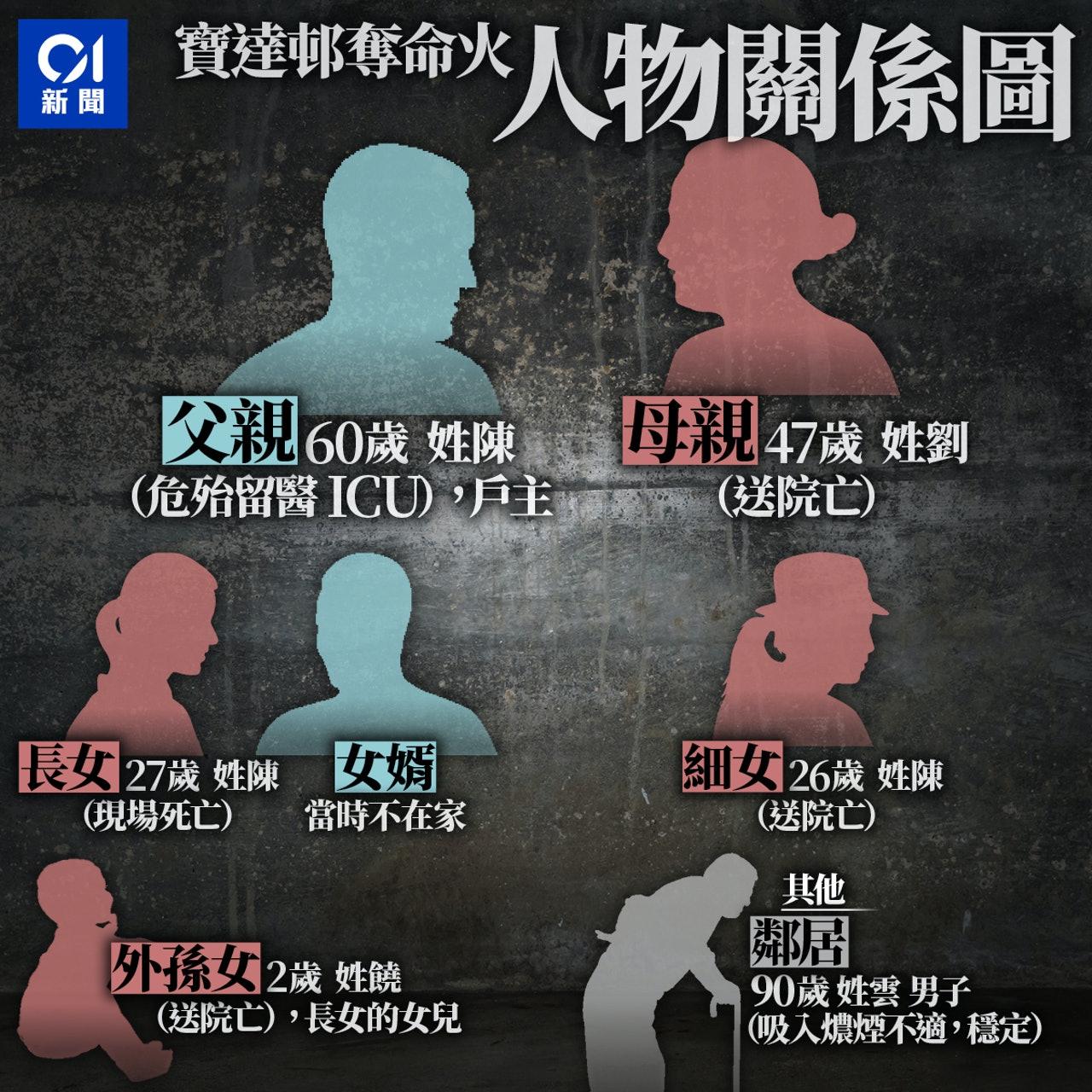 https://cdn.hk01.com/di/media/images/dw/20210416/459814120972095488910378.jpeg/p_k012C2GG_JMMa0PCr0CaHRTEBjetBcBg1QDAYNUAw?v=w1280
