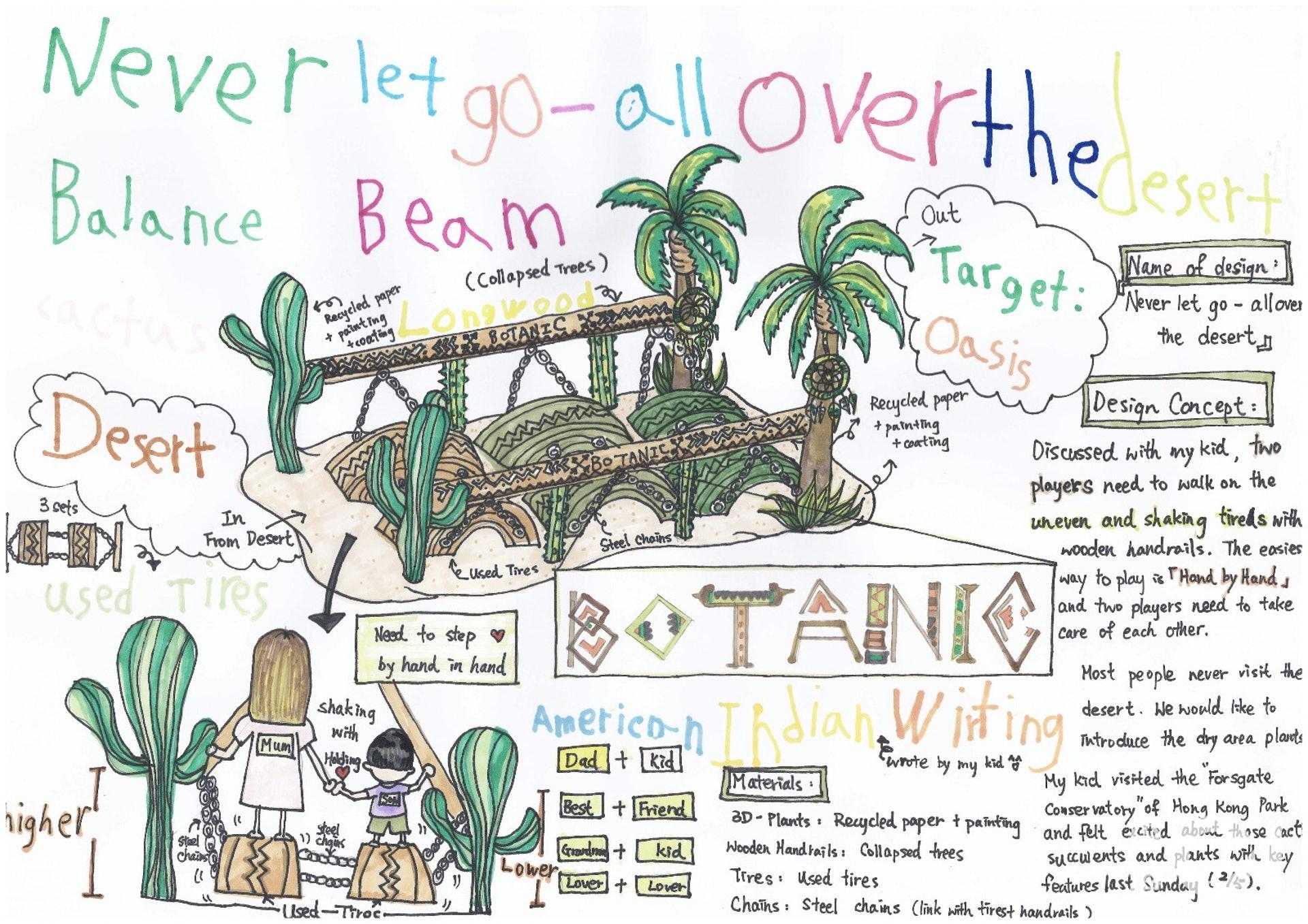 學校邀請學生設計遊樂設施後,挑選了約50個草圖,再思考如何化成實物。