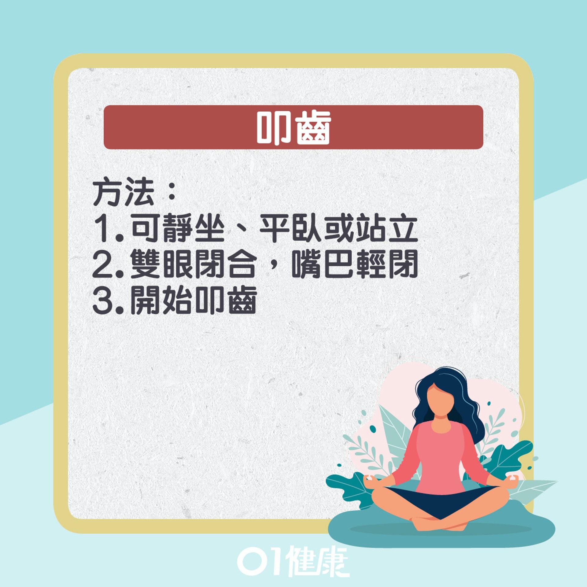 叩齒咽津補腎法。(01製圖)
