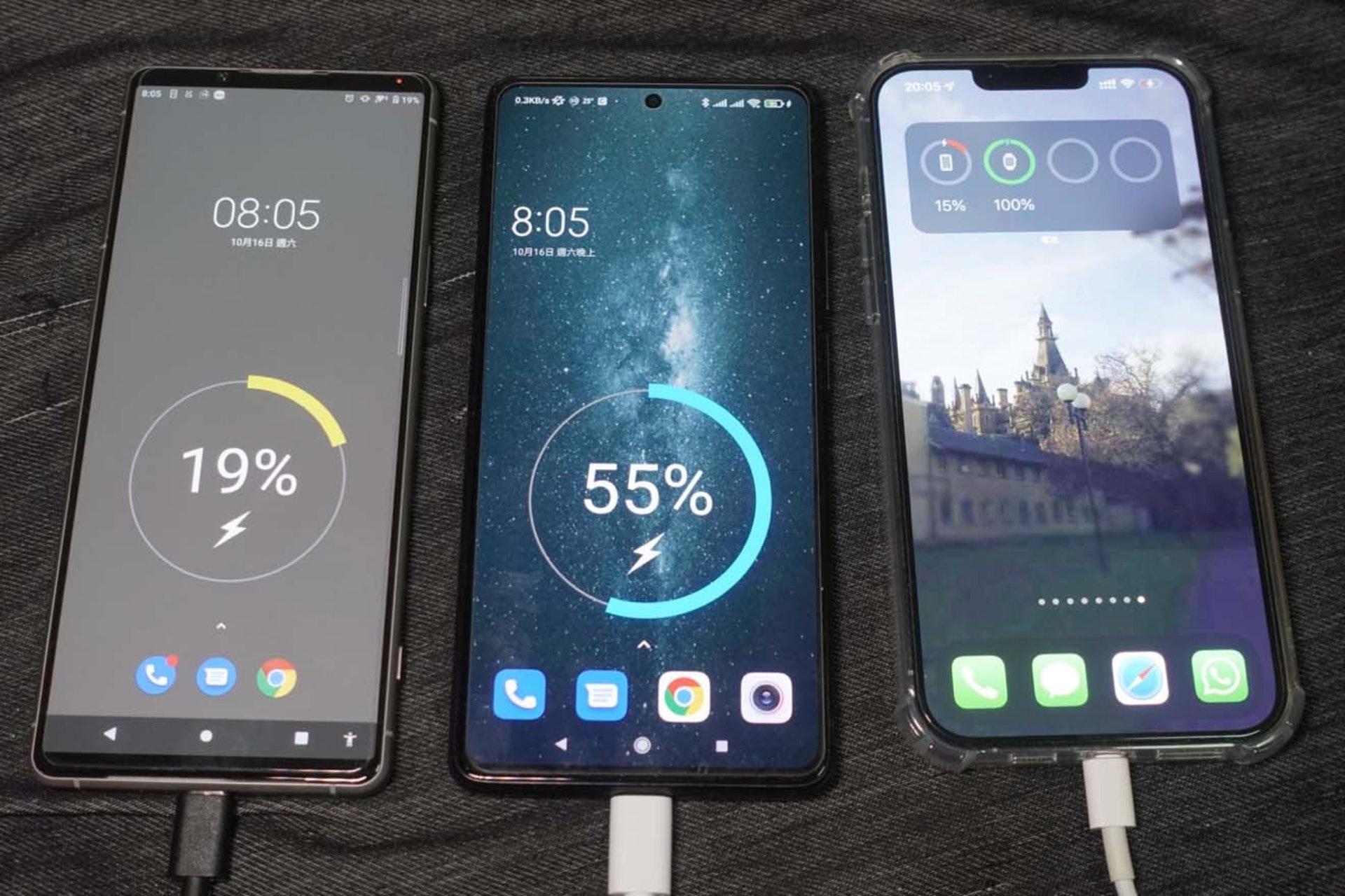 充電10分鐘,Xiaomi 11T Pro已經充電至50%水平,其他兩部機則不過20%左右。