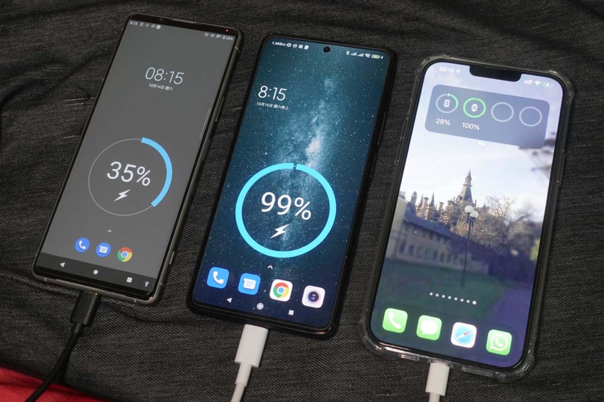 充電17分鐘,Xiaomi 11T Pro已經充滿電至接近全滿的99%水平,其餘兩機則仍然只在30%上下。